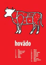 Hovädo - mapa mäsa