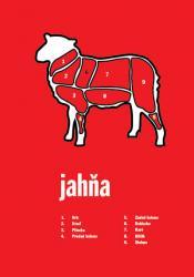 Jahňa - mapa mäsa